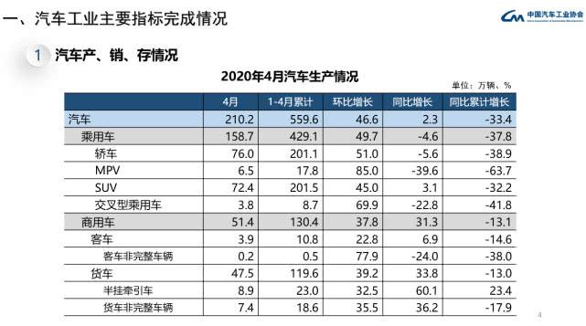 车市销量21连降已成过去 中国品牌份额下降面临更大压力