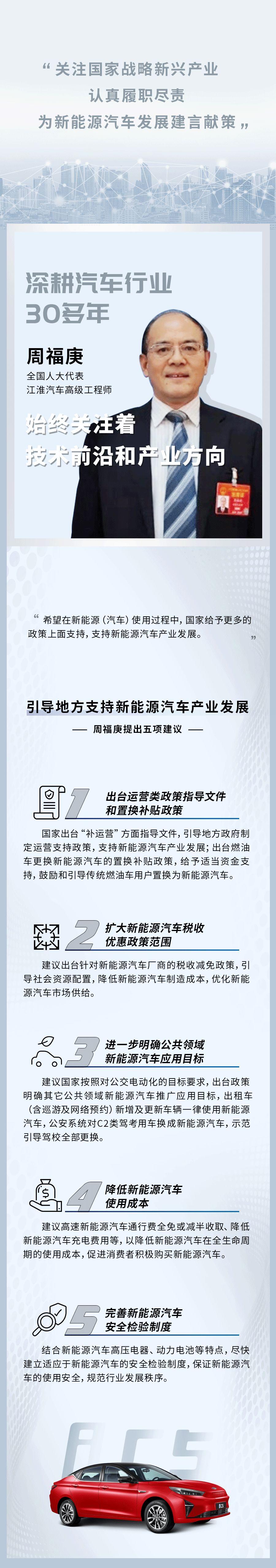 江淮汽车周福庚:提议减少新能源车应用成本费