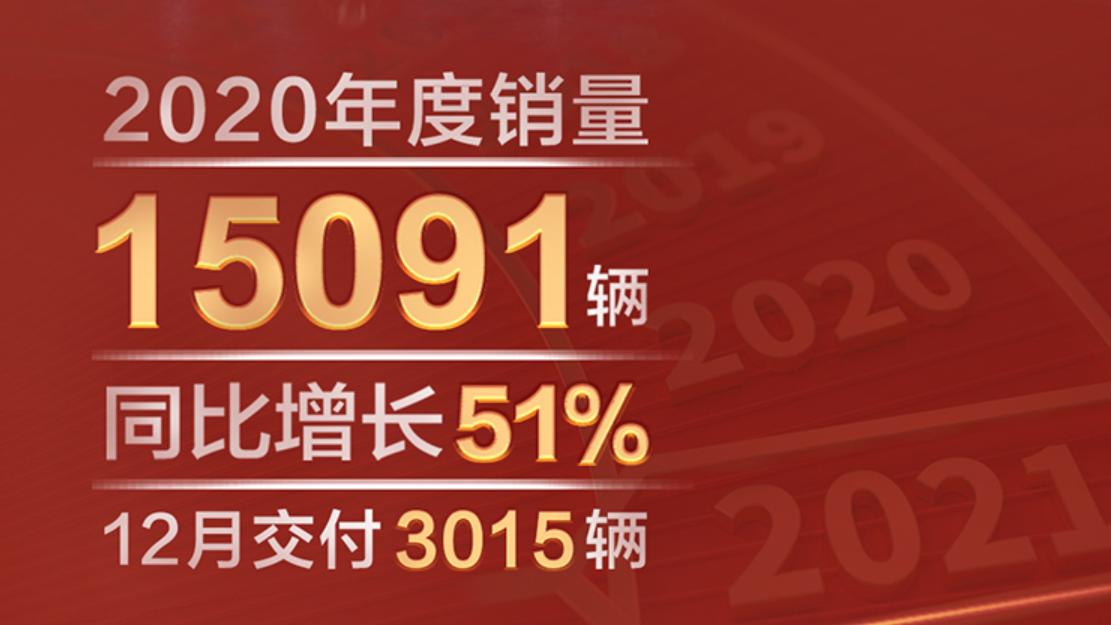 全年销量15091辆 哪吒汽车公布2020年成绩单