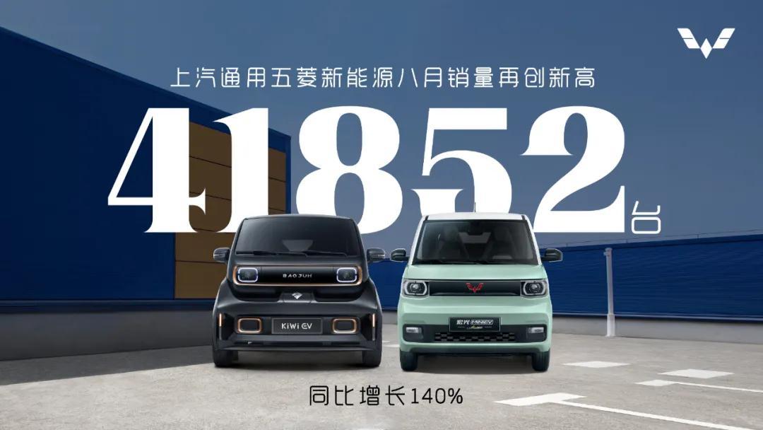 41852台!上汽通用五菱8月新能源汽车销量创历史新高