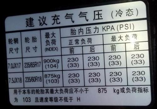 轮胎气压多少kpa、多少bar、多少MPa合适.jpeg